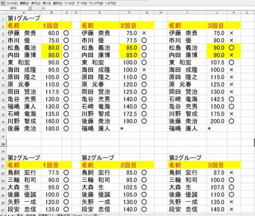 2017-05-05yamaguchi-bench